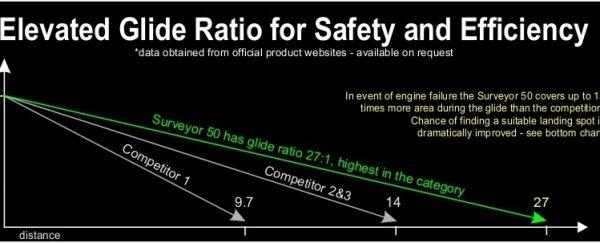 gliding_ratio2